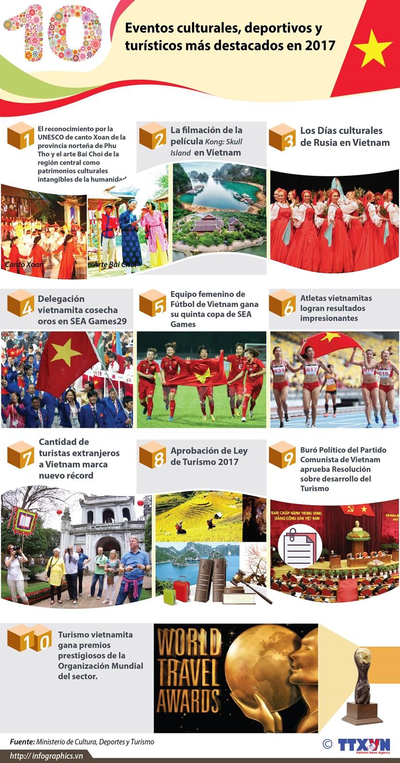 [Infografia] 10 eventos culturales, deportivos y turisticos mas destacados en 2017 hinh anh 1