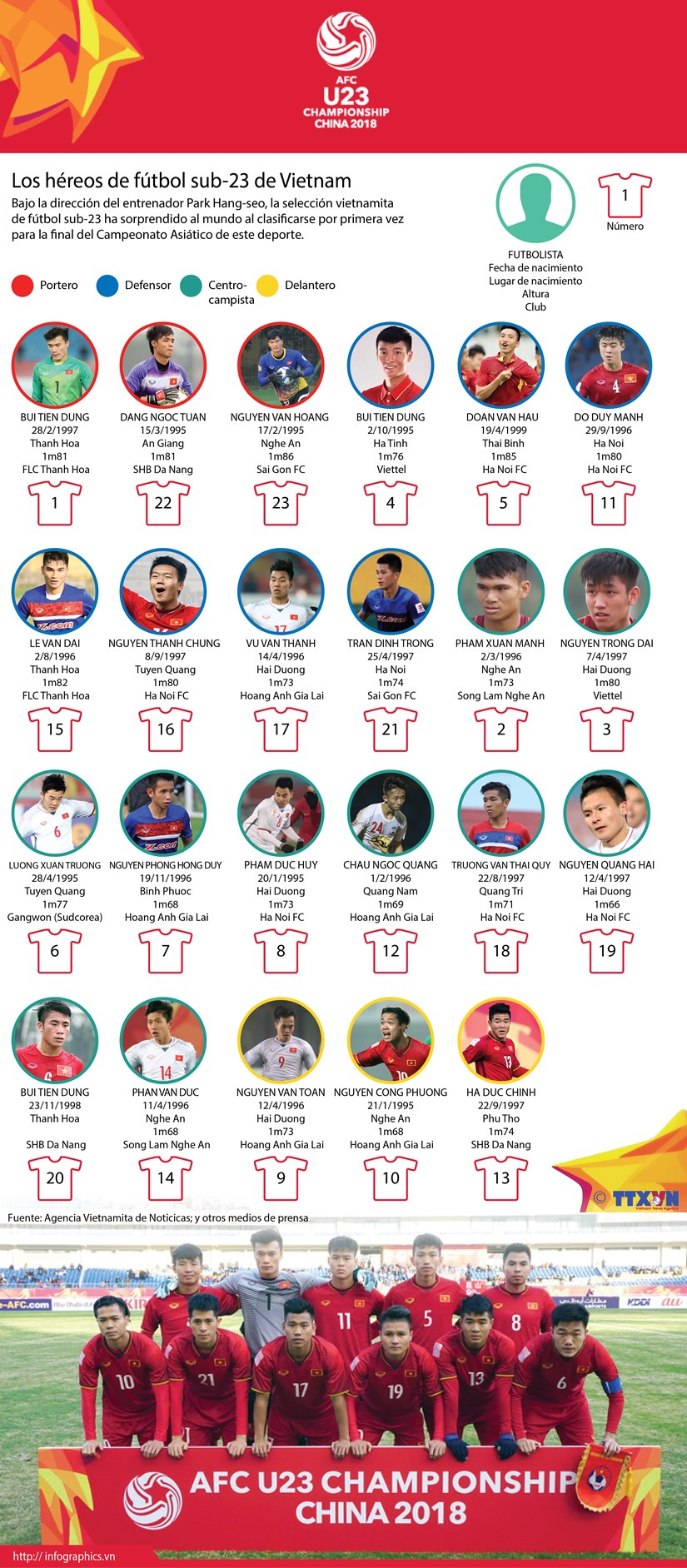 Los heroes de futbol sub-23 de Vietnam hinh anh 1
