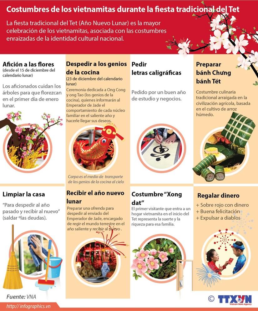 Costumbres de los vietnamitas durante la fiesta tradicional del Tet hinh anh 1
