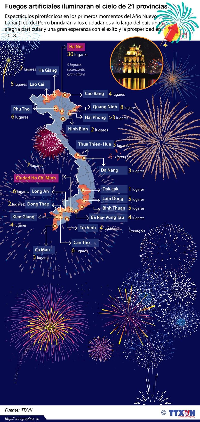Fuegos artificiales iluminaran el cielo de 21 provincias hinh anh 1