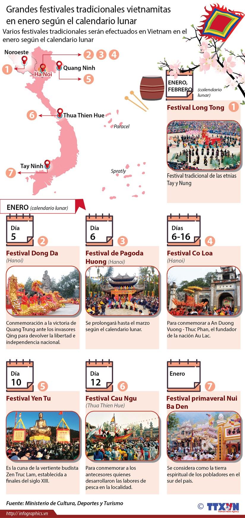 [Infografia] Grandes festivales tradicionales vietnamitas en enero segun el calendario lunar hinh anh 1