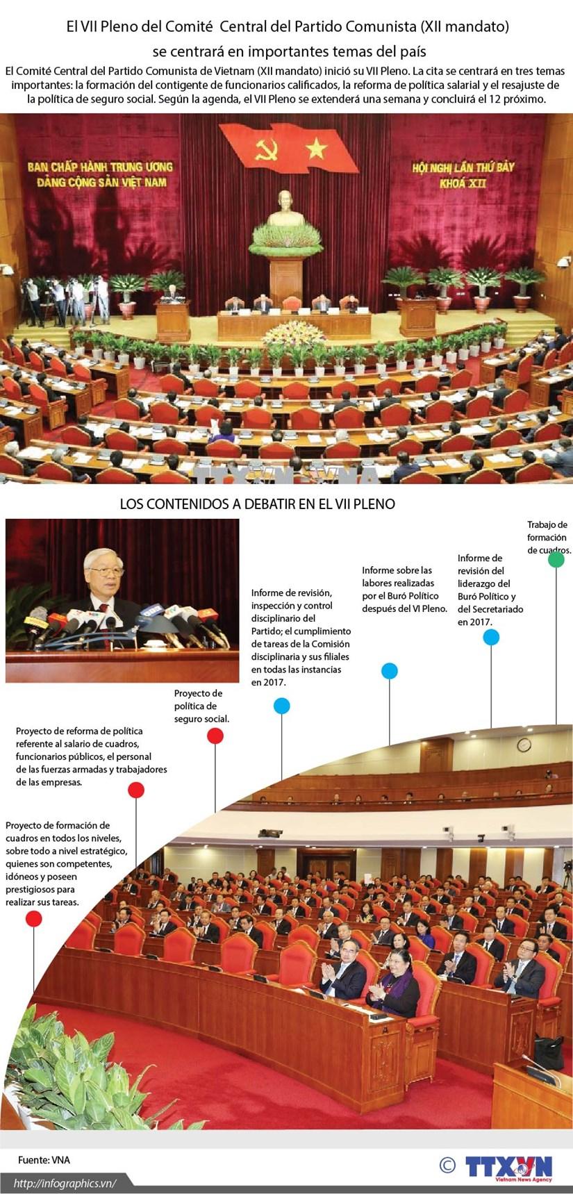 El septimo pleno del Comite Central del PCV se centra en temas importantes del pais hinh anh 1