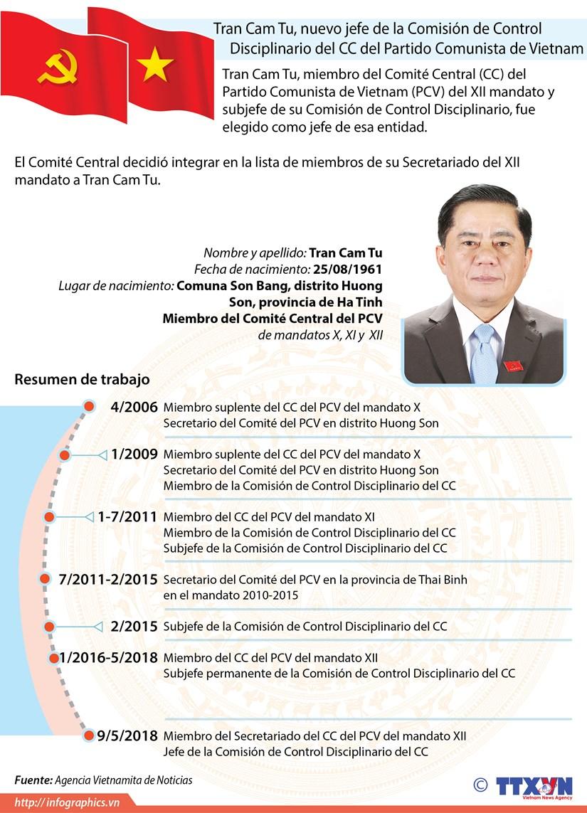 Tran Cam Tu, nuevo jefe de la Comision de Control Disciplinario del CC del PCV hinh anh 1