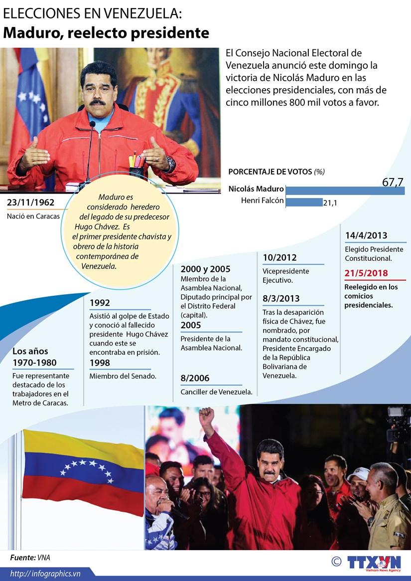 [Infografia] Nicolas Maduro, presidente reelecto de Venezuela hinh anh 1
