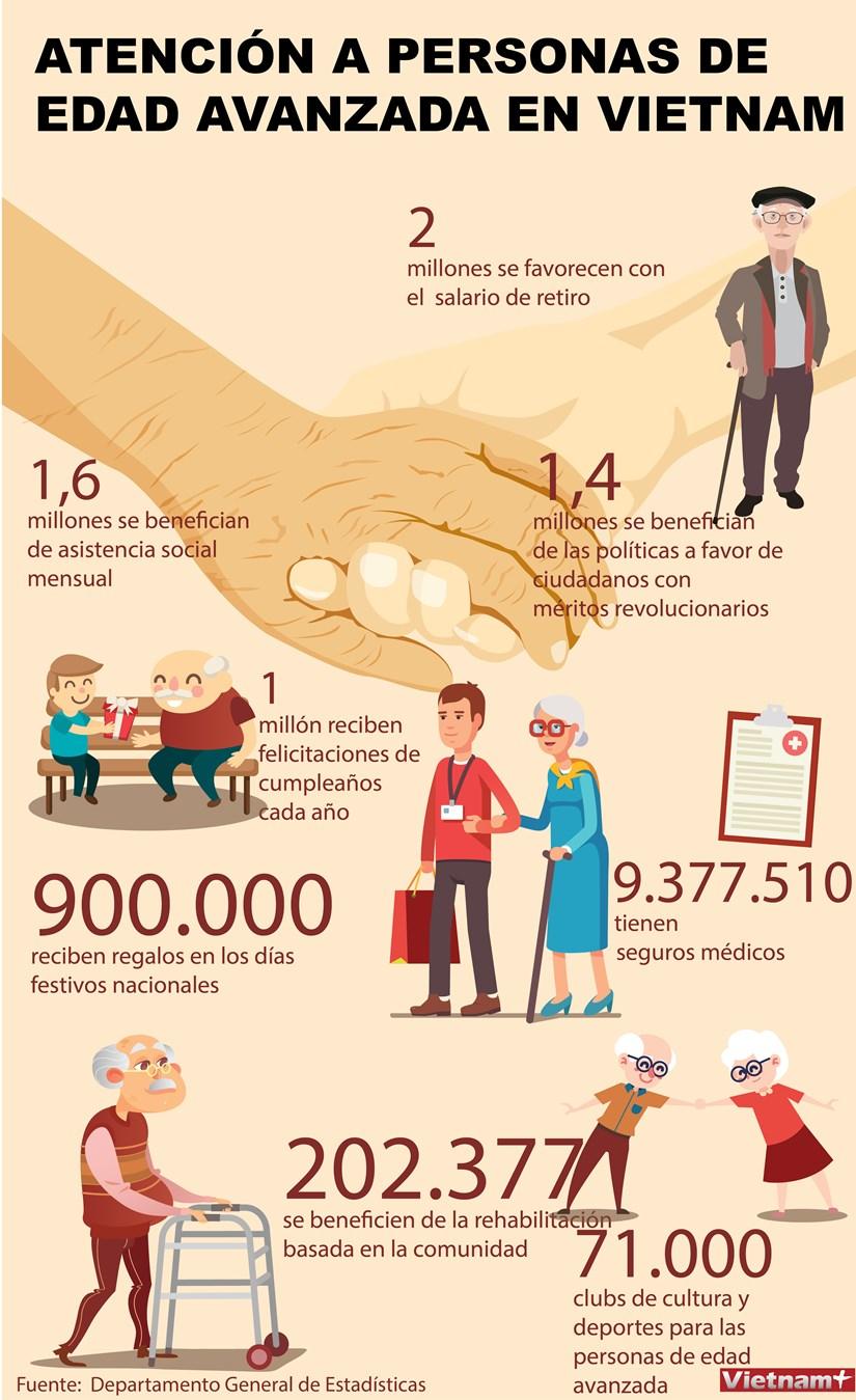 {Info} Atencion a personas de edad avanzada en Vietnam hinh anh 1