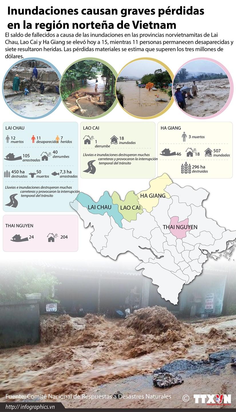 [Infografia] Inundaciones causan graves perdidas en la region nortena de Vietnam hinh anh 1