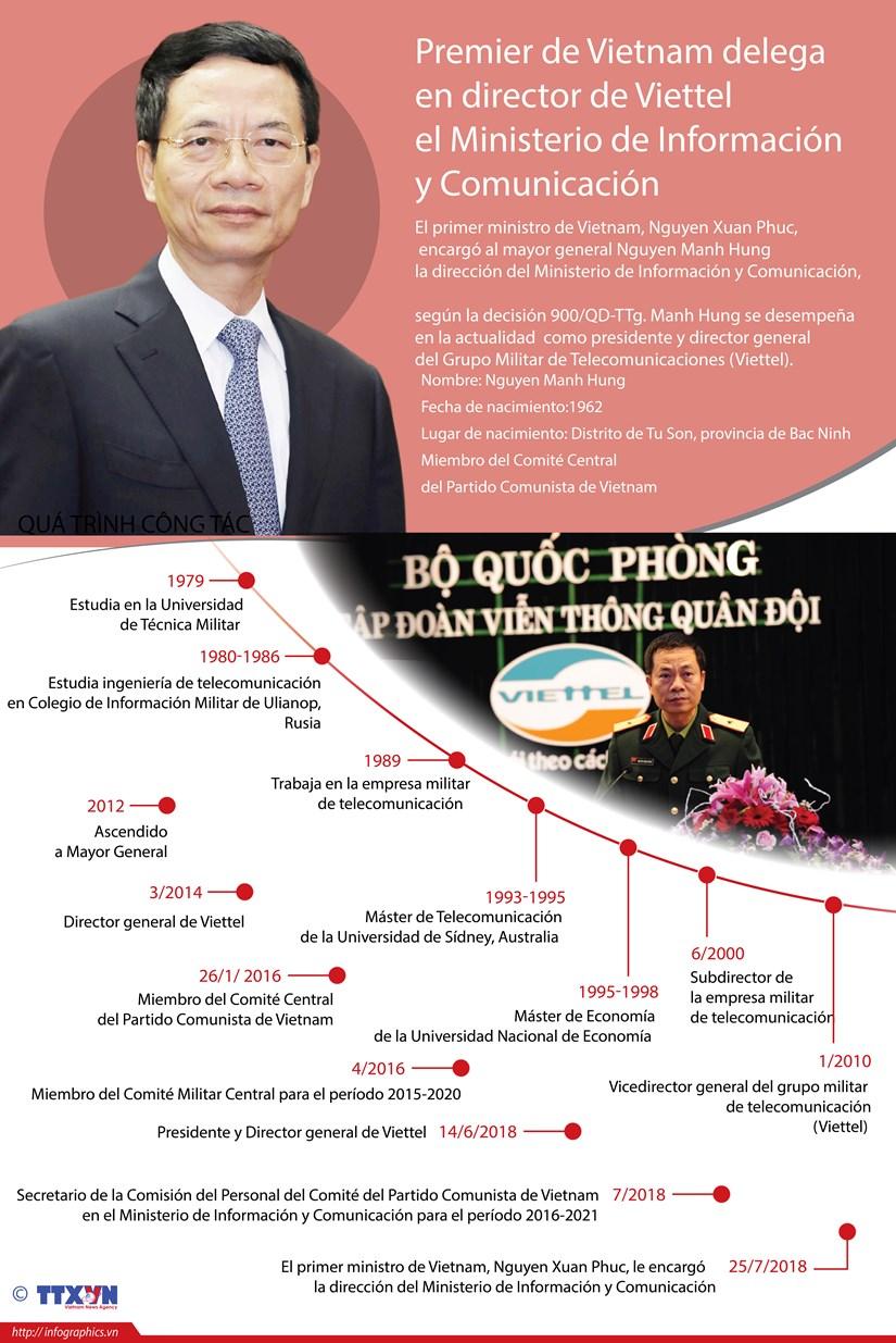[Infografia] Premier de Vietnam delega en director de Viettel el Ministerio de Informacion y Comunicacion hinh anh 1