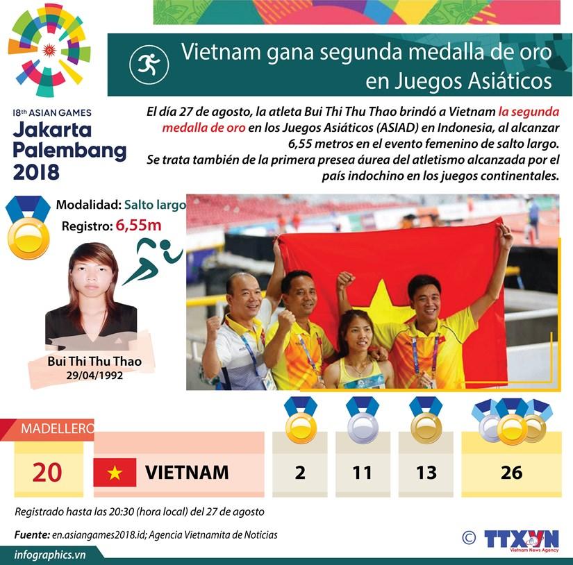 [Infografia] Vietnam conquista segunda medalla de oro en ASIAD hinh anh 1