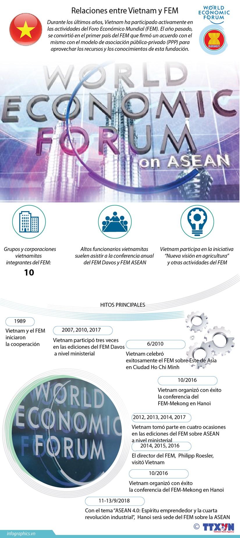 (Info) Relaciones entre Vietnam y FEM hinh anh 1
