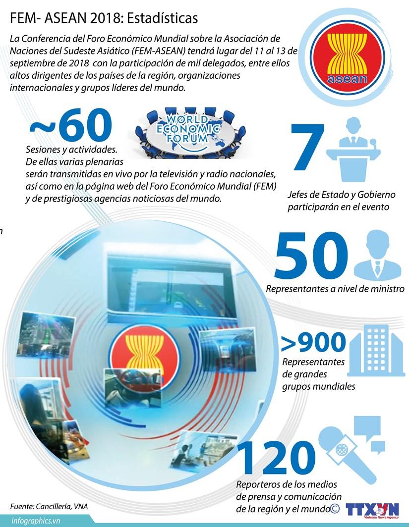 [Info] Celebraran en Vietnam la Conferencia del Foro Economico Mundial sobre ASEAN hinh anh 1