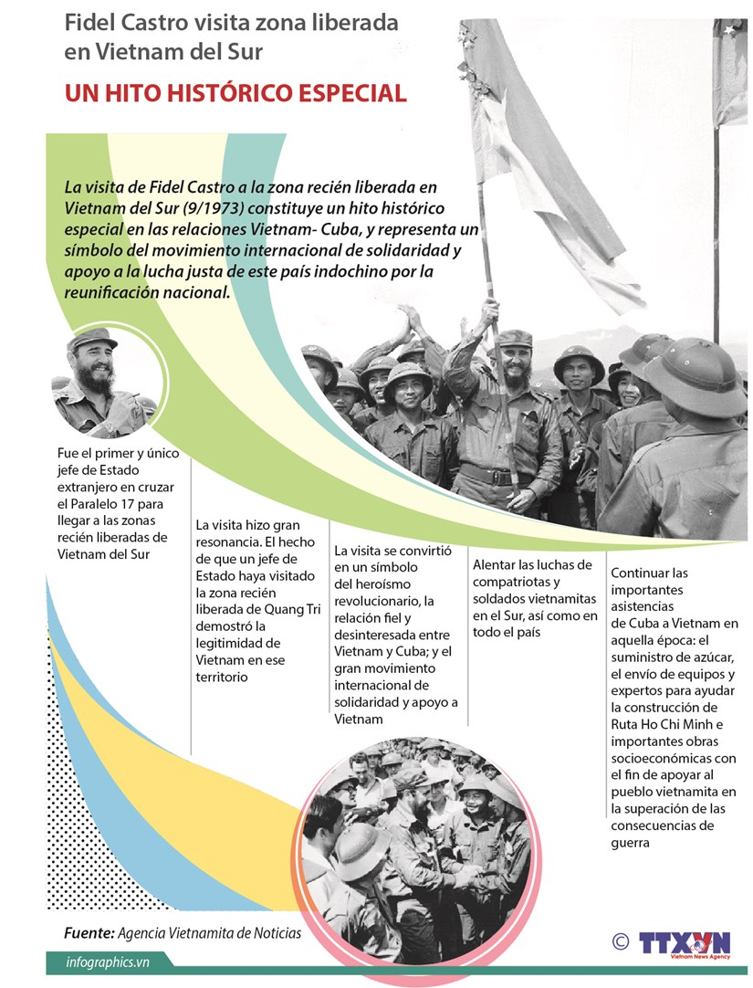 (Infografia) La visita de Fidel Castro a Vietnam, un hito historico especial hinh anh 1
