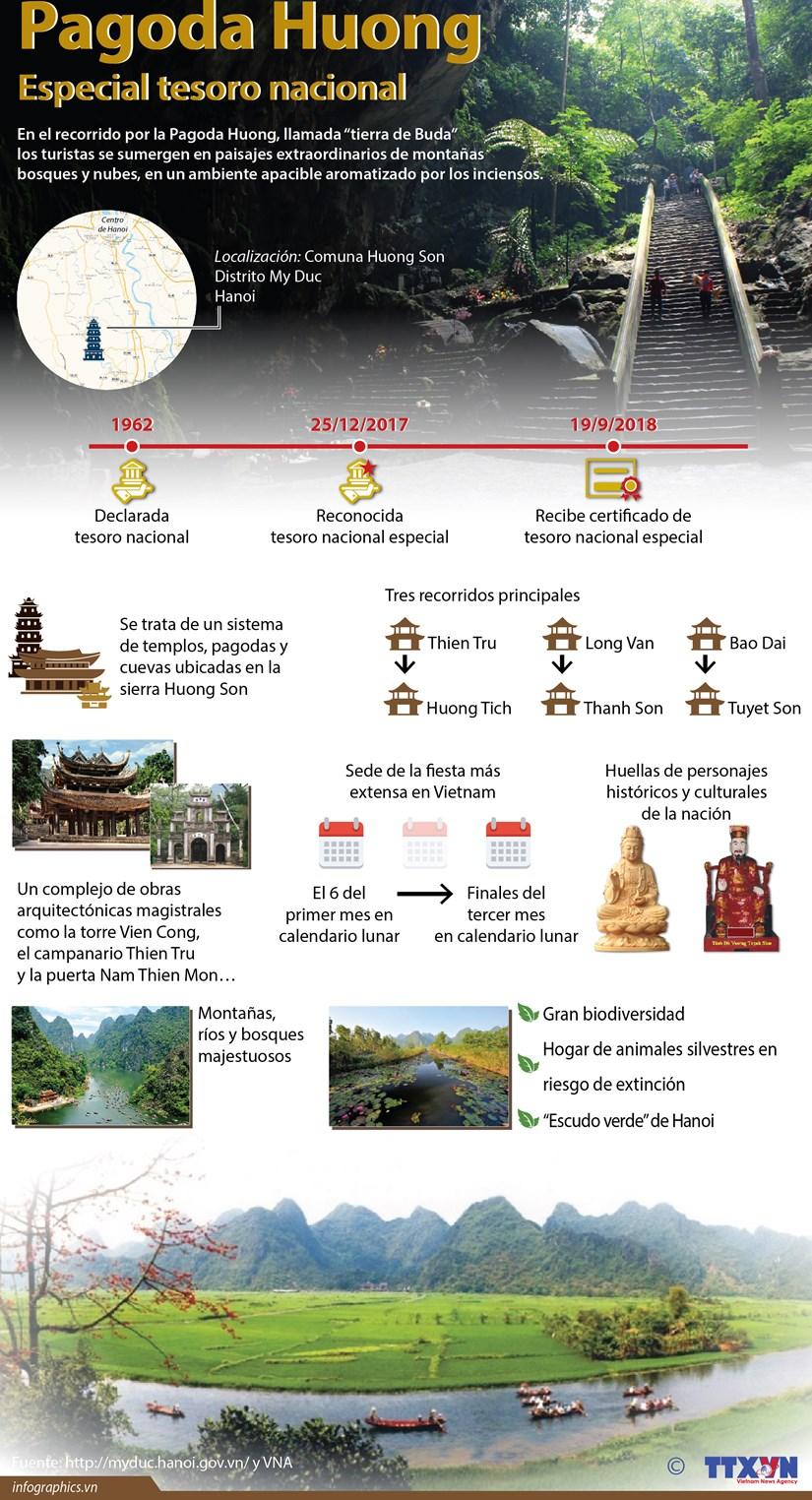 [Infografia] Pagoda Huong, especial tesoro nacional de Vietnam hinh anh 1