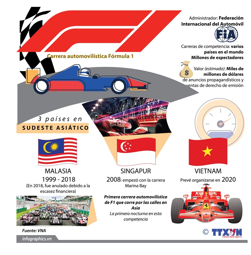 [Info] Vietnam acogera carrera automovilistica Formula 1 en 2020 hinh anh 1