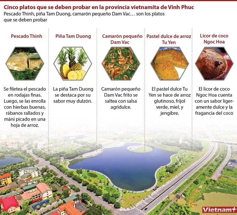 Cinco platos que se deben probar en la provincia vietnamita de Vinh Phuc hinh anh 1