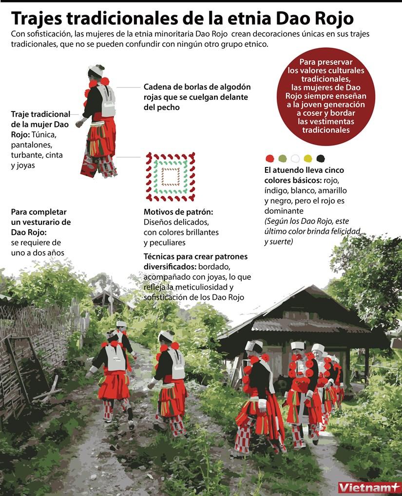 Trajes tradicionales de la etnia Dao Rojo hinh anh 1