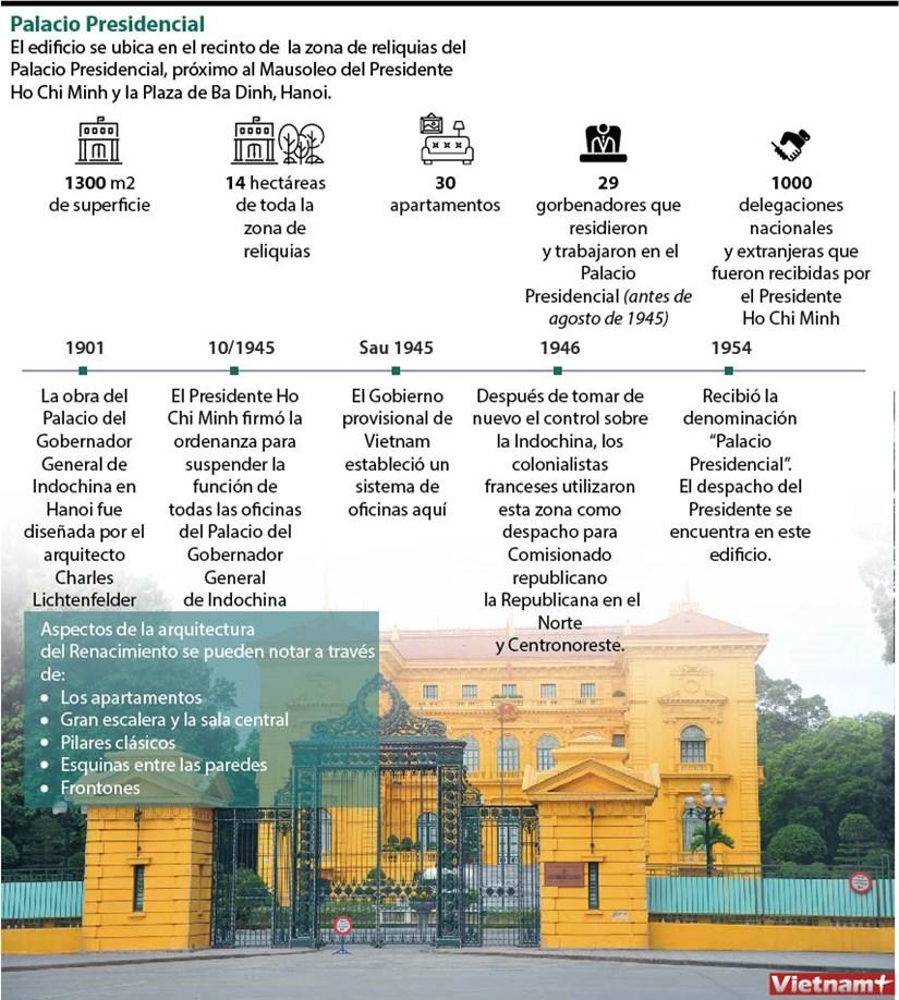 Palacio Presidencial: obra arquitectonica historica en Hanoi hinh anh 1
