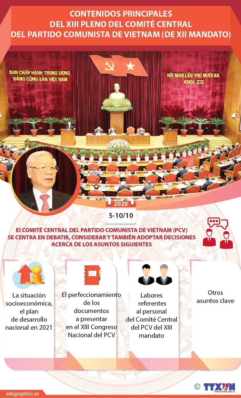 Amplia agenda del XIII pleno del Comite Central del Partido Comunista de Vietnam hinh anh 1
