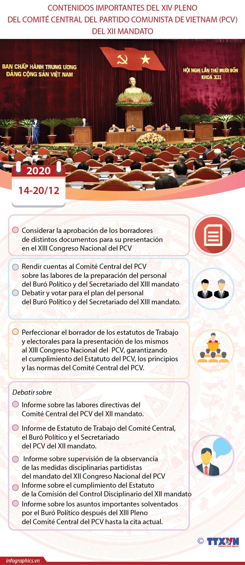 Amplia agenda del XIV Pleno del Comite Central del Partido Comunista de Vietnam hinh anh 1