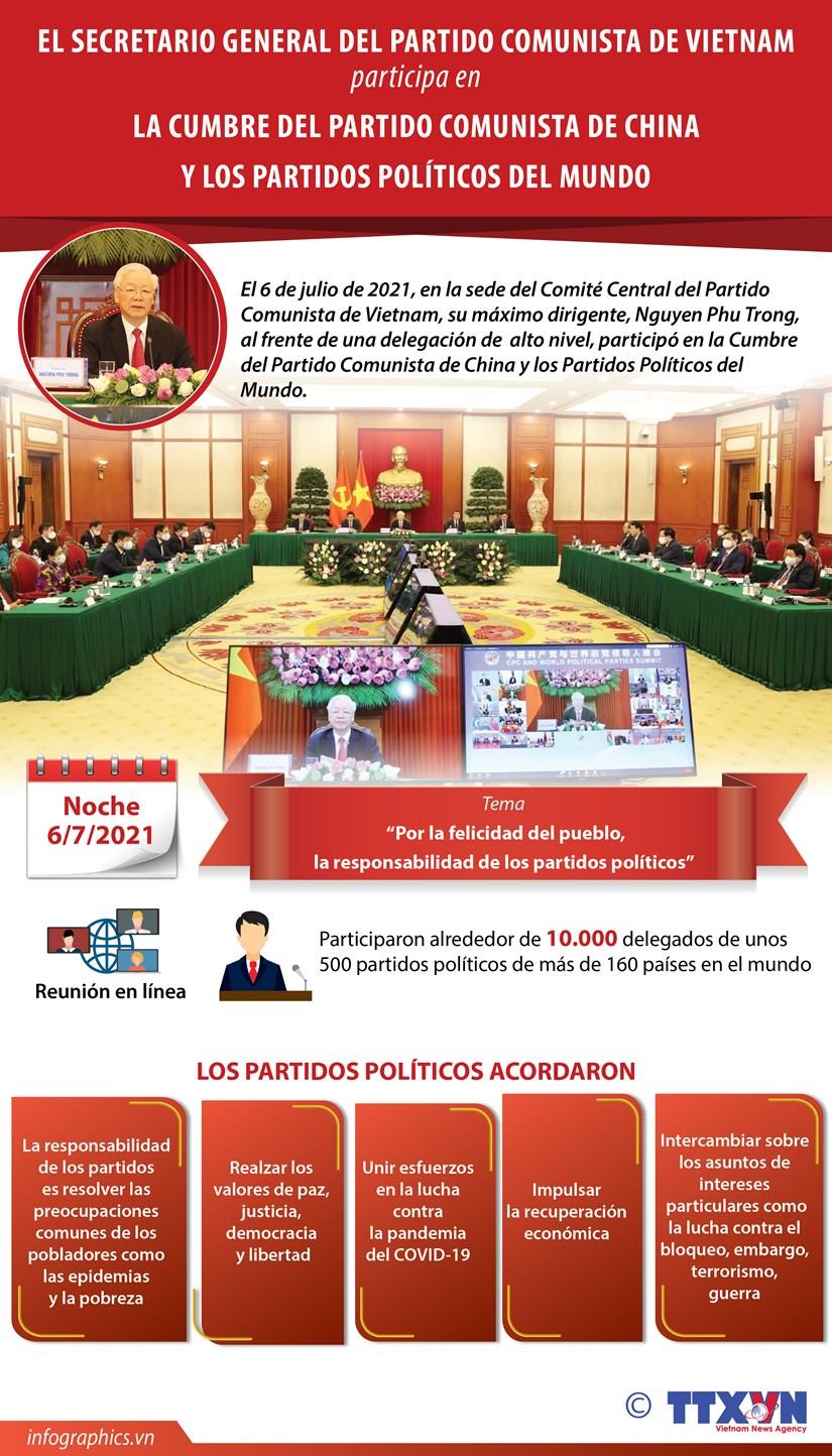 Vietnam realza cooperacion partidista en Cumbre de PCCh y los Partidos del Mundo hinh anh 1