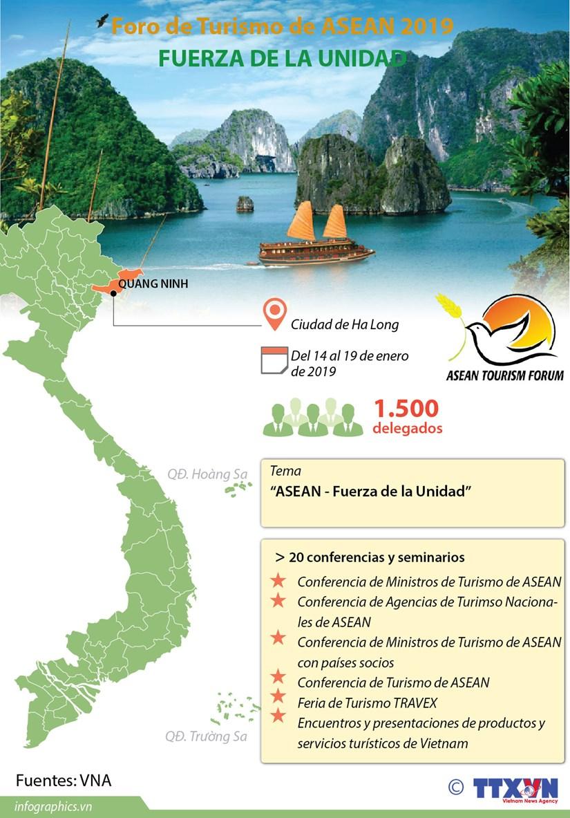 [Info] Foro de Turismo de ASEAN 2019 en Halong hinh anh 1