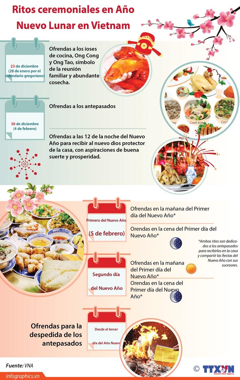 [Info] Ritos ceremoniales en el Nuevo Ano Lunar en Vietnam hinh anh 1