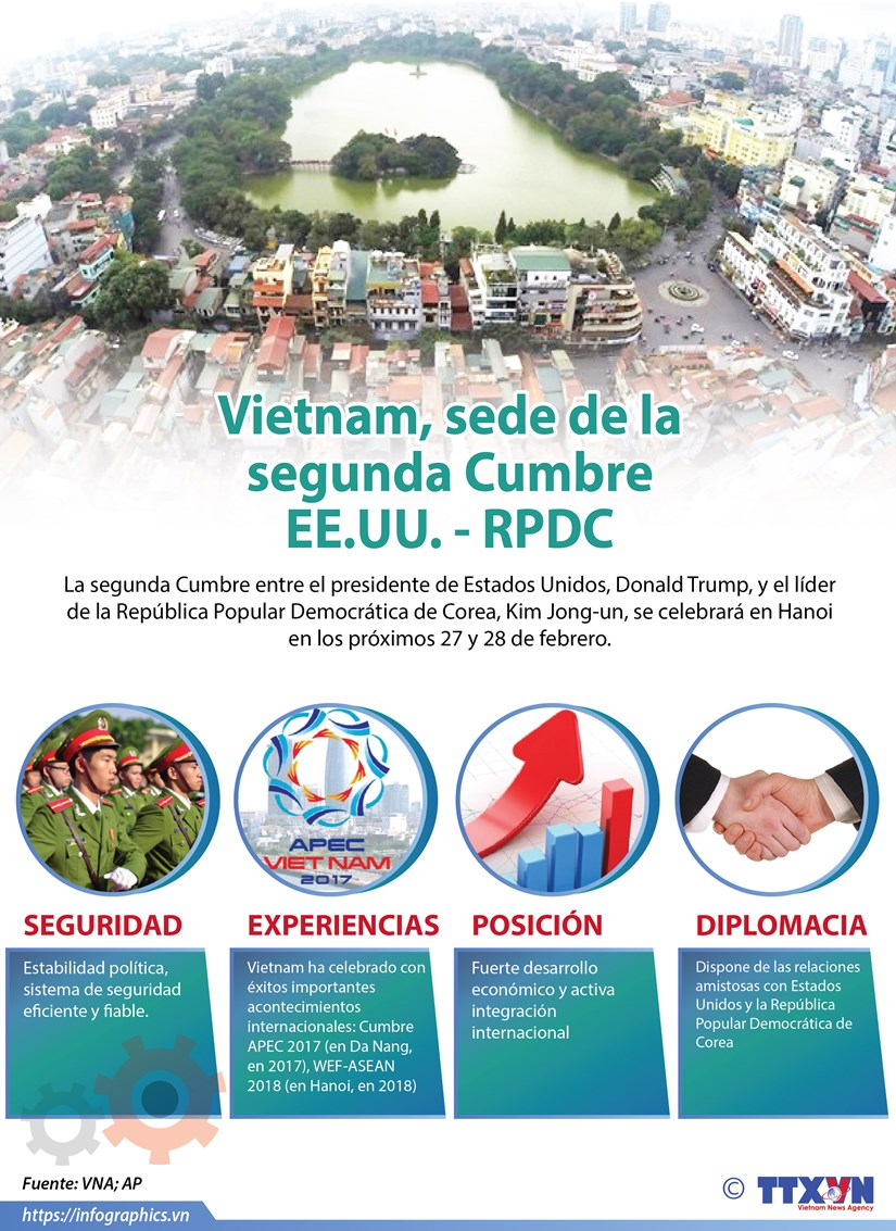 [Info] Vietnam, sede de la segunda Cumbre EE.UU. - RPDC hinh anh 1
