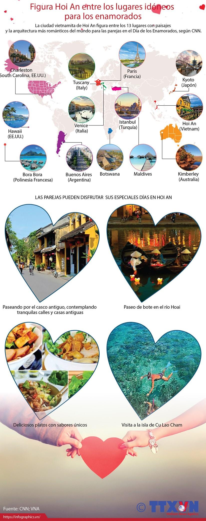 [Info] Figura ciudad vietnamita de Hoi An entre los lugares idoneos para los enamorados hinh anh 1