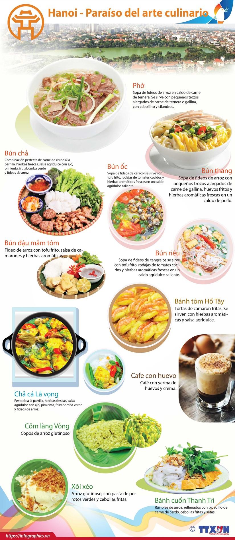 [Info] Hanoi - Paraiso del arte culinario hinh anh 1