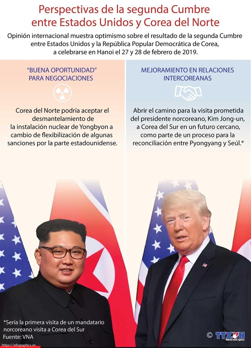 [Info] Perspectivas de la segunda Cumbre entre Estados Unidos y Corea del Norte hinh anh 1