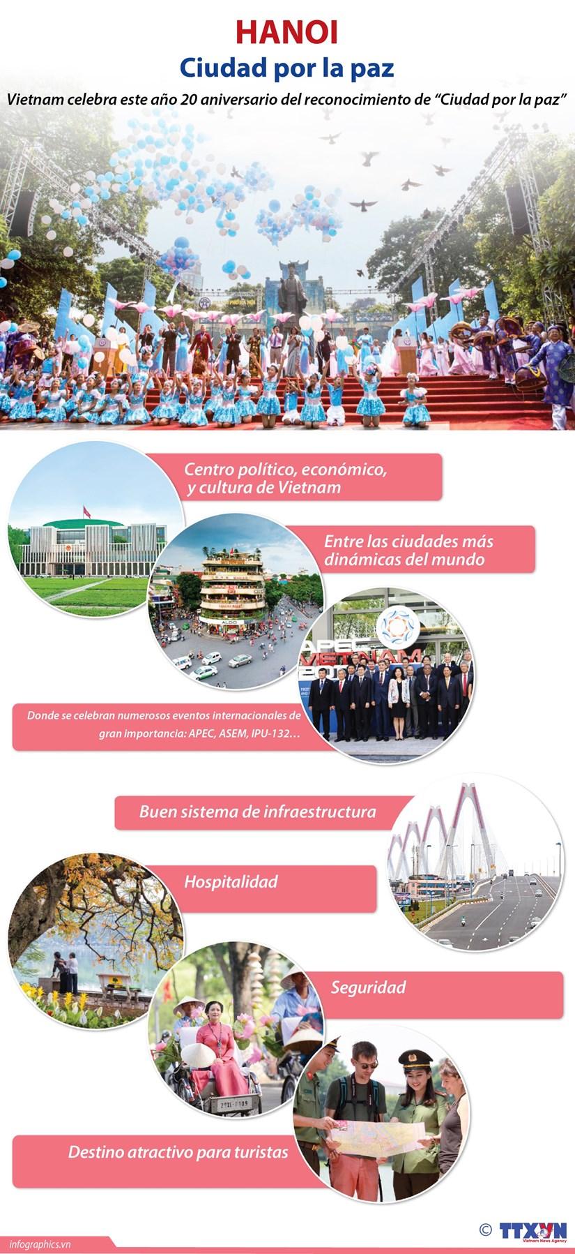 [Info] Hanoi honra titulo de Ciudad por la Paz con Cumbre EE.UU.-RPDC hinh anh 1