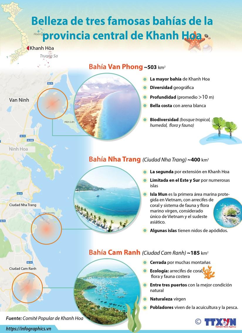 [Info] Belleza de tres famosas bahias de la provincia central de Khanh Hoa hinh anh 1