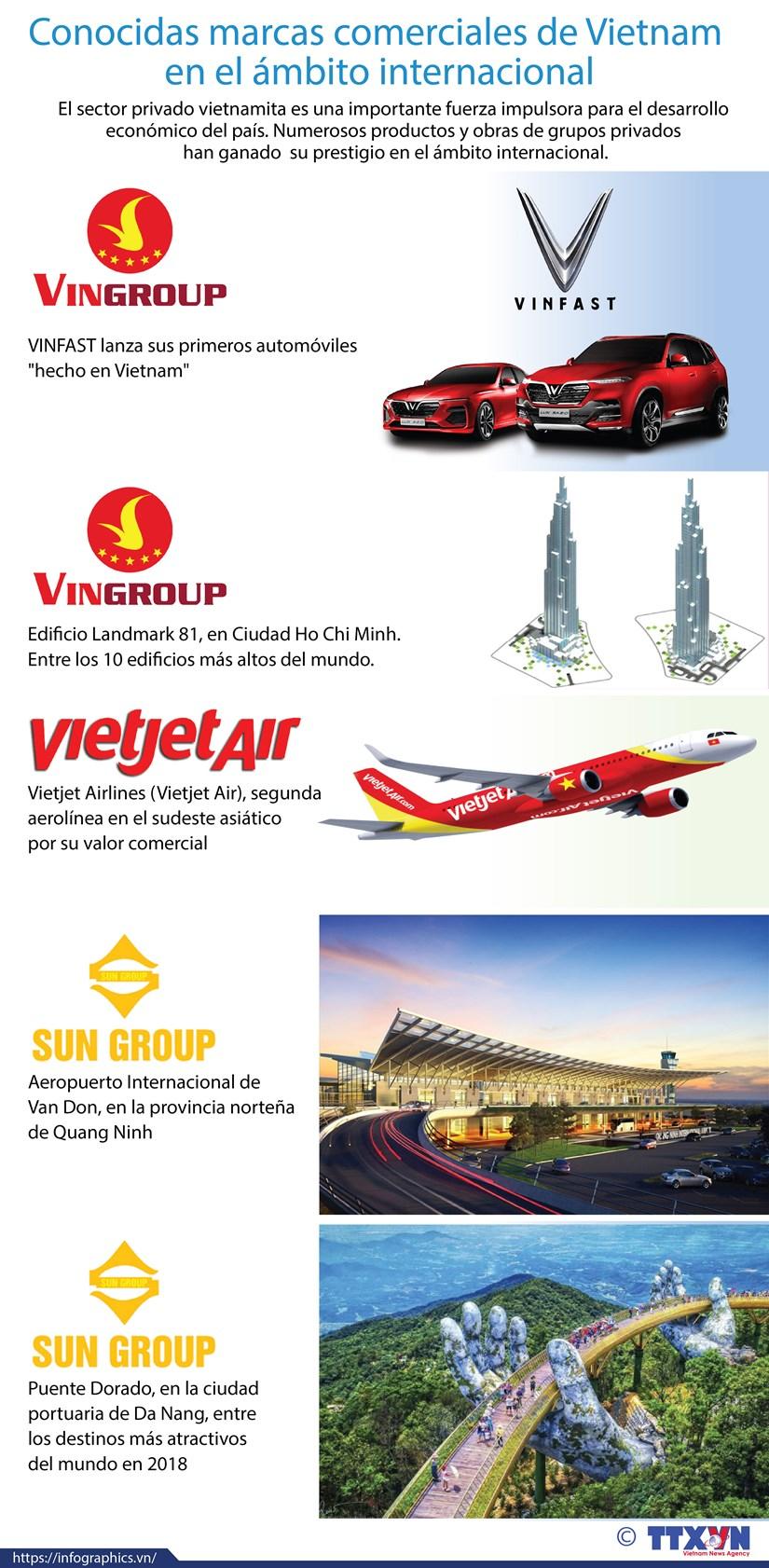 [Info] Conocidas marcas comerciales de Vietnam en el ambito internacional hinh anh 1