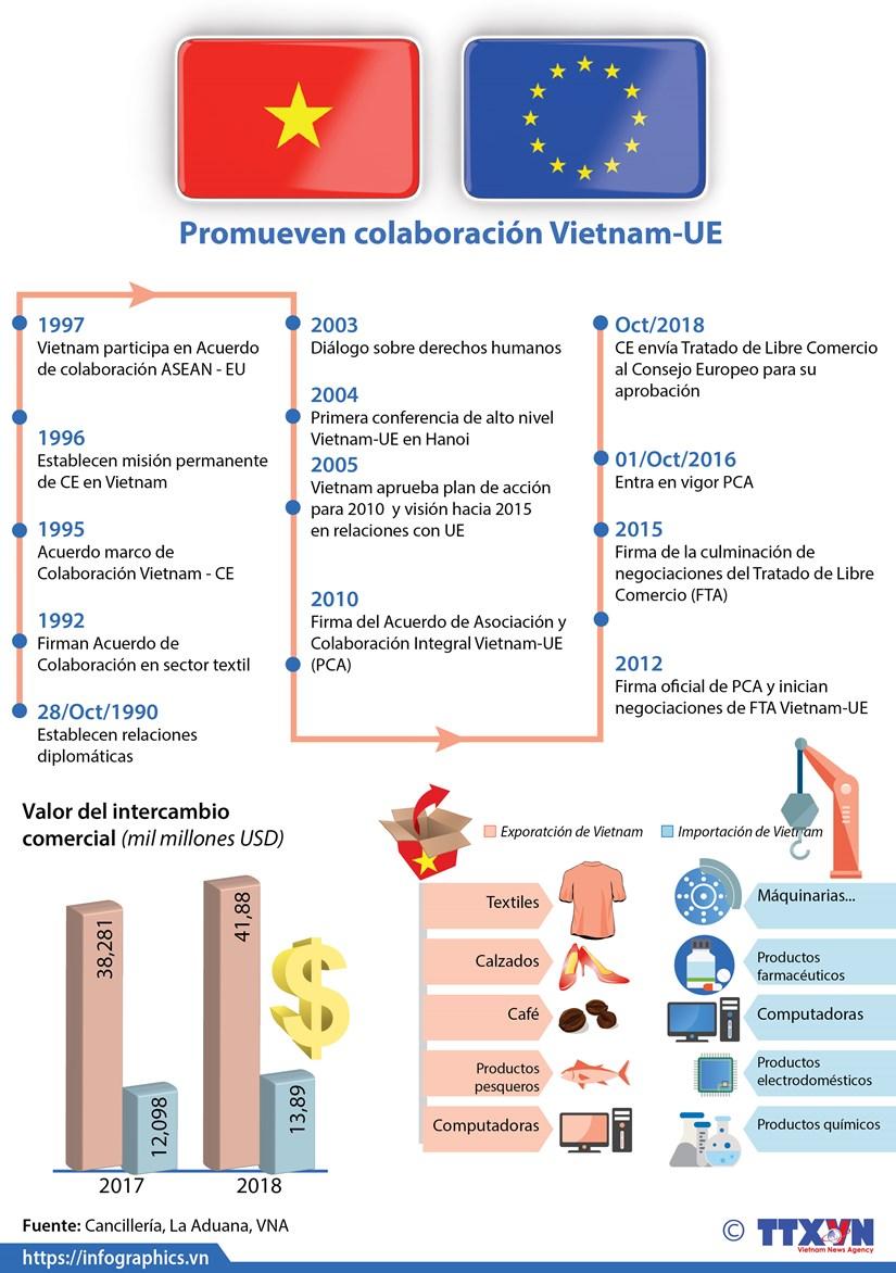 [Info] Presidenta de Asamblea Nacional de Vietnam visita Parlamento Europeo hinh anh 1