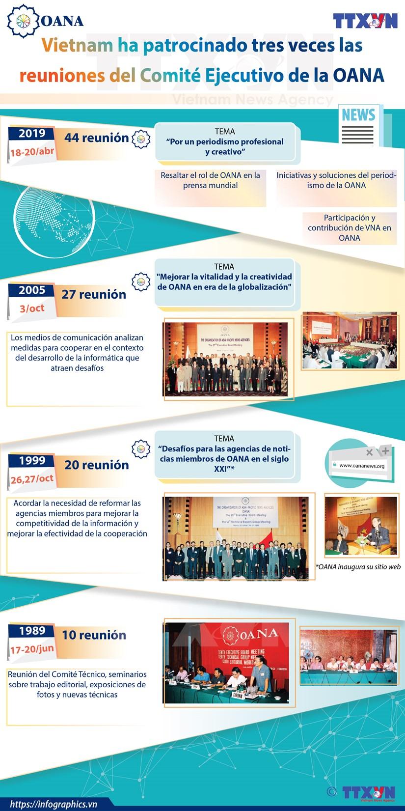 [Info] Vietnam organiza 44 reunion del Comite Ejecutivo de la OANA hinh anh 1