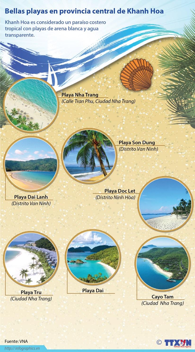 [Info] Bellas playas en provincia central de Khanh Hoa hinh anh 1