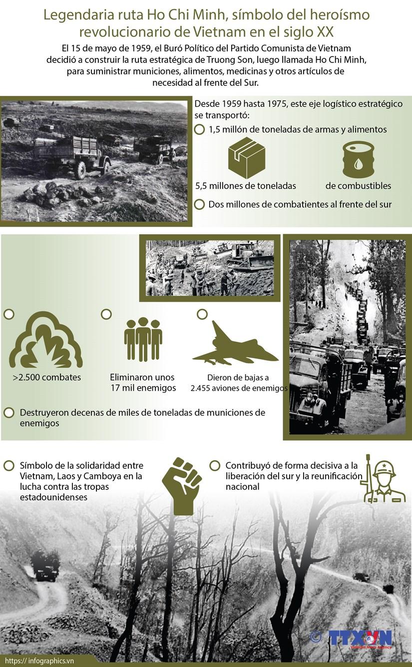 [Info] Legendaria ruta Ho Chi Minh, simbolo del heroismo revolucionario de Vietnam en el siglo XX hinh anh 1