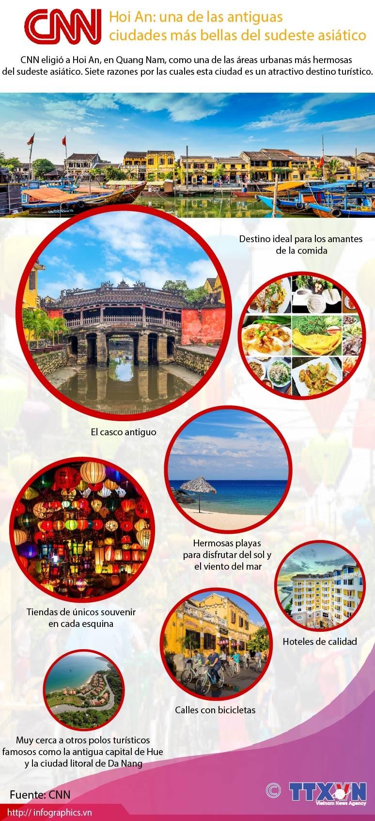 [Info] Hoi An: una de las antiguas ciudades mas bellas del sudeste asiatico hinh anh 1