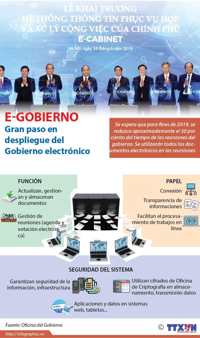 [Info] E-gobierno, gran paso en despliegue de la administracion electronica hinh anh 1