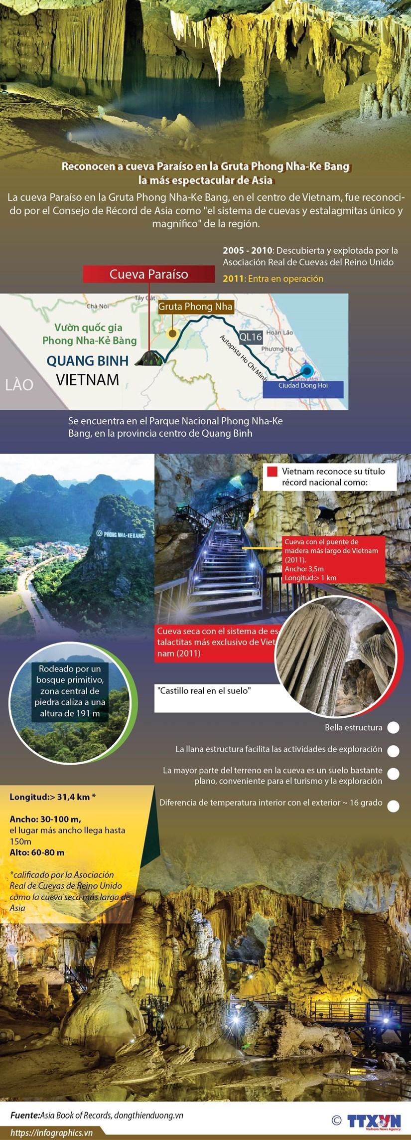 [Info] Reconocen a cueva Paraiso en la Gruta Phong Nha-Ke Bang la mas espectacular de Asia hinh anh 1