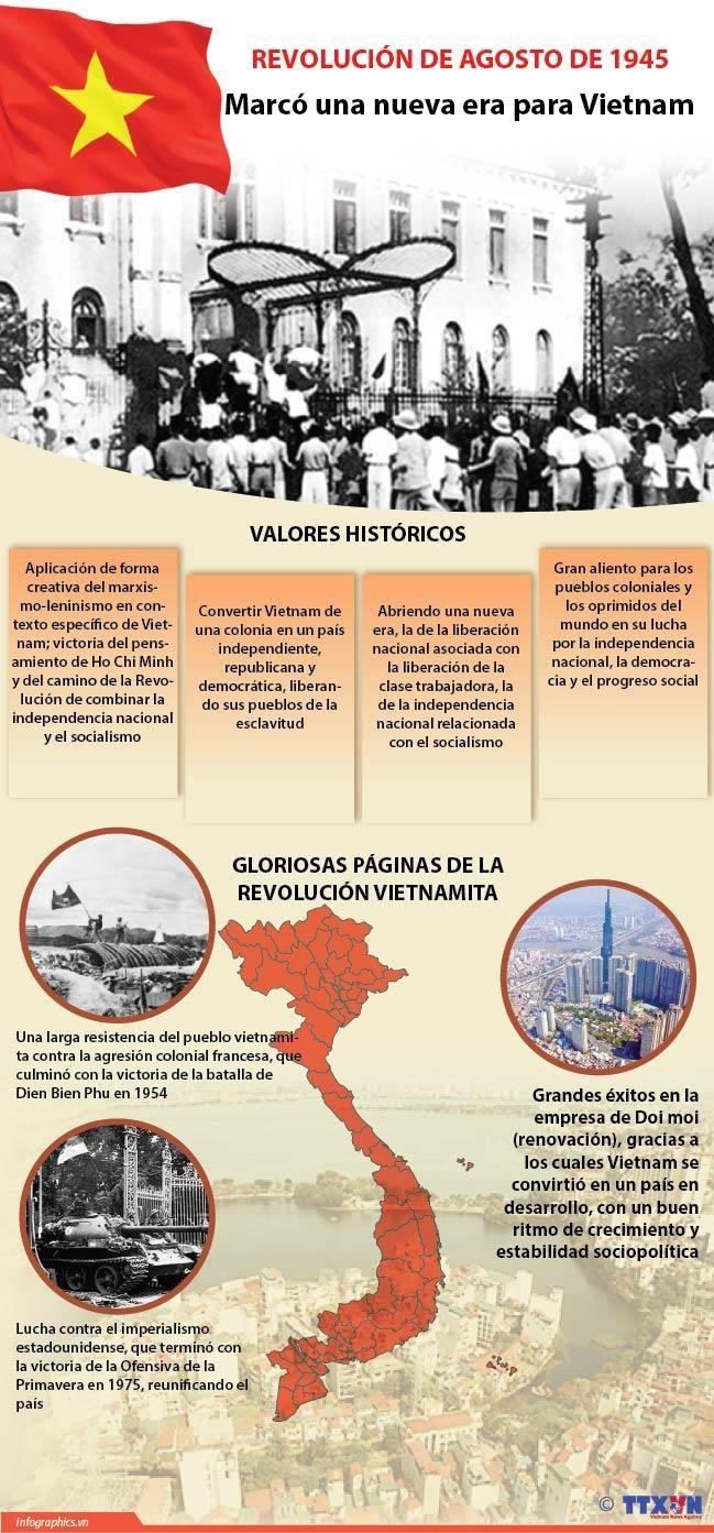 [Info] Vietnam conmemora 74 aniversario de la Revolucion de Agosto hinh anh 1