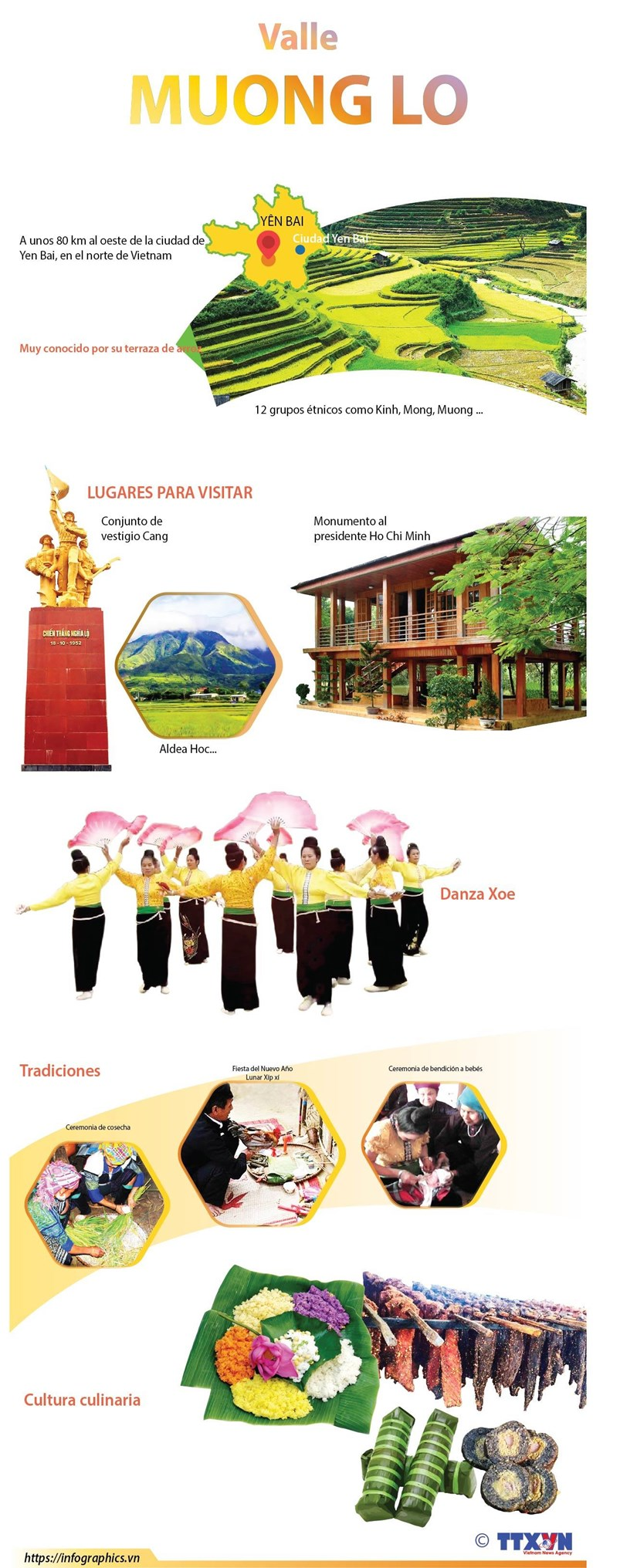 [Info] Valle Muong Lo, tierra de historia y cultura hinh anh 1