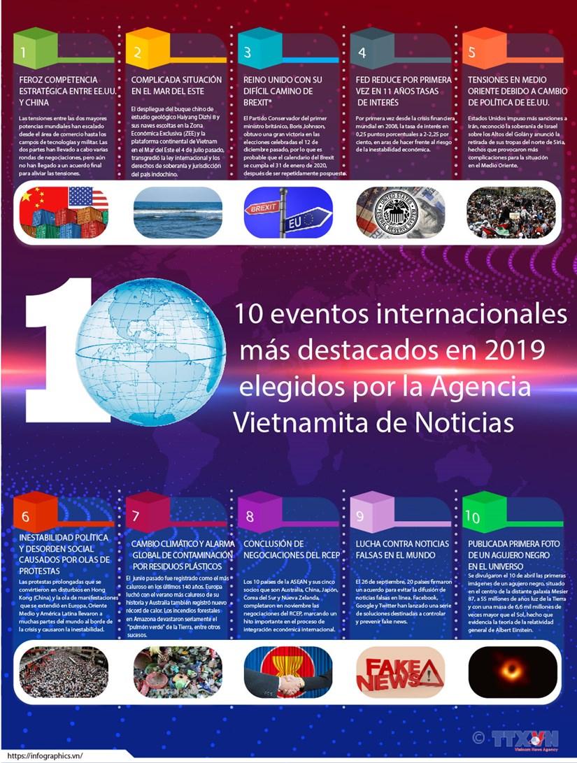 [Info] 10 eventos internacionales mas destacados en 2019 elegidos por la Agencia Vietnamita de Noticias hinh anh 1