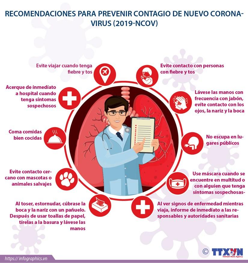 [Info] Recomendaciones para prevenir contagio del 2019-nCoV hinh anh 1