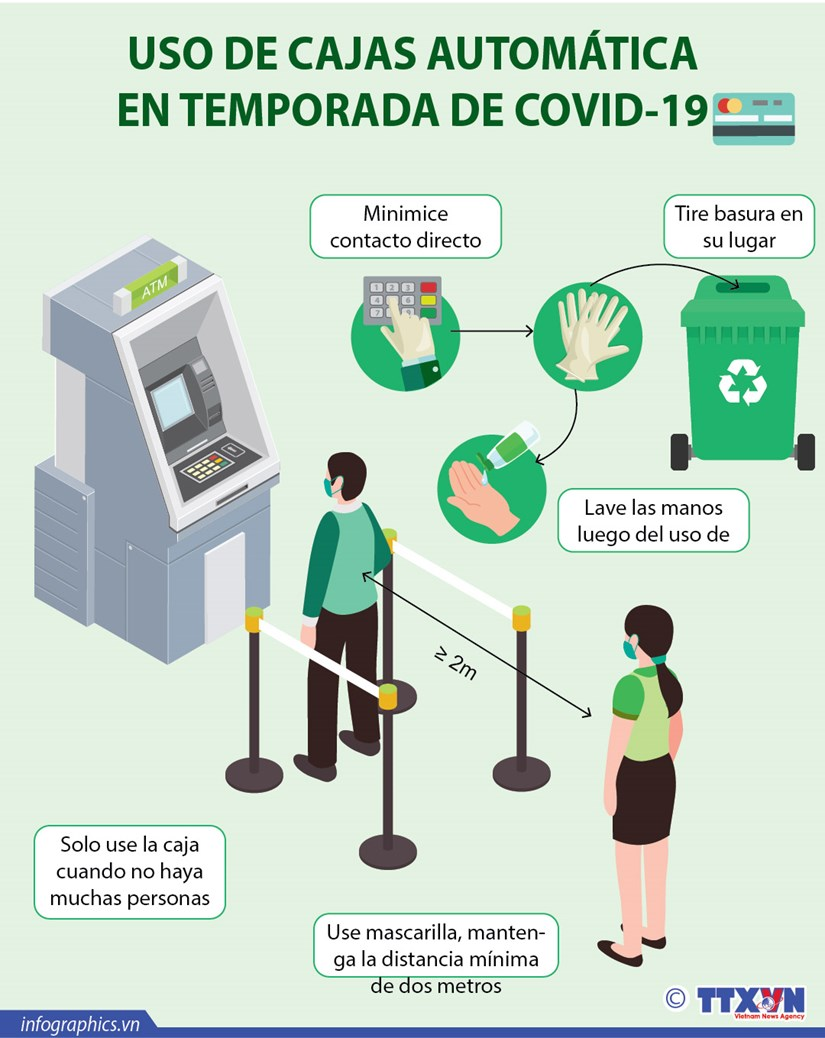 [Info] USO DE CAJAS AUTOMATICA EN TEMPORADA DE COVID-19 hinh anh 1