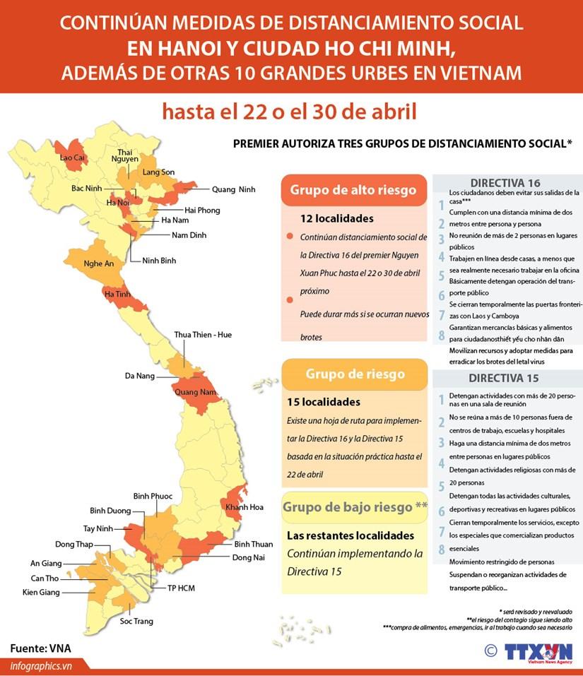 [Info] Aboga Vietnam por relajar distanciamiento social, pero sin autocomplacencia hinh anh 1
