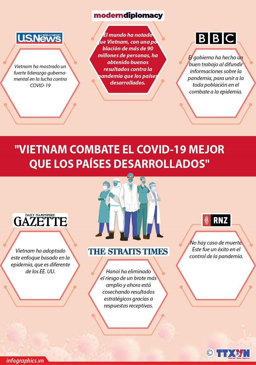[Info] Elogia comunidad internacional logros de Vietnam en lucha contra COVID-19 hinh anh 1