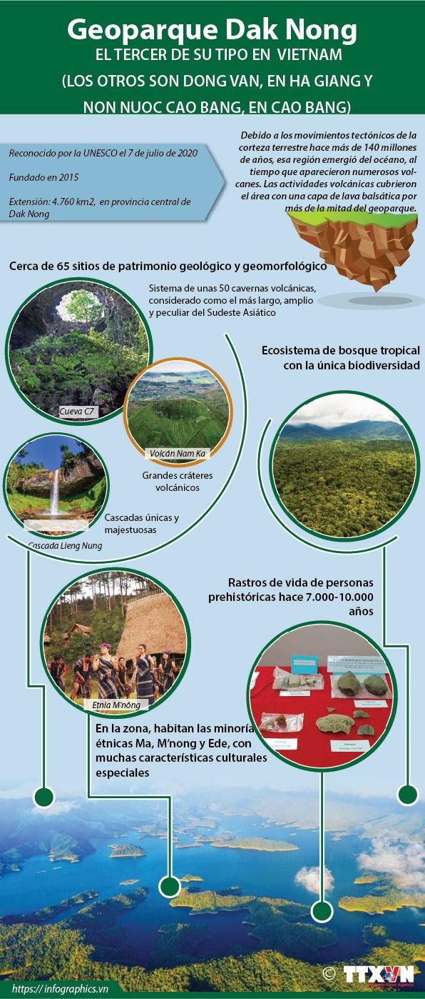 [Info] Vietnam ya cuenta con tres geoparques globales reconocidos por UNESCO hinh anh 1