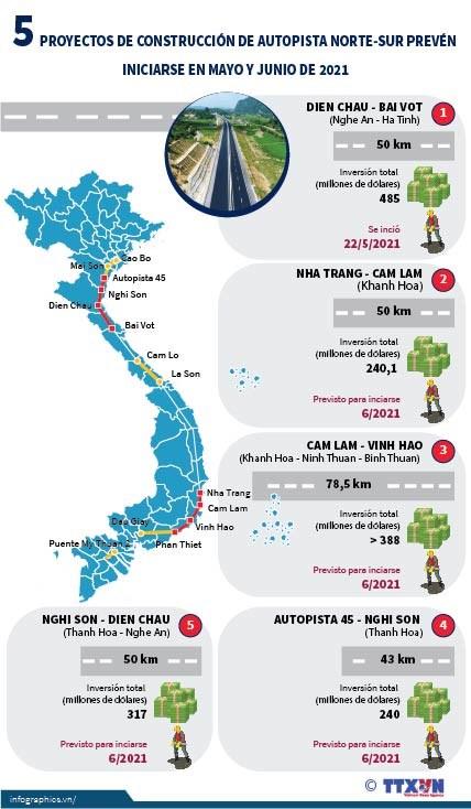 Cinco proyectos de autopista Norte-Sur preven iniciarse en mayo hinh anh 1