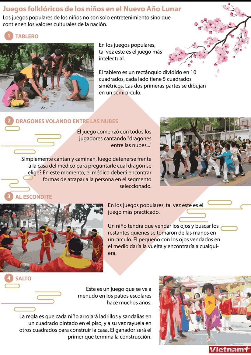 Juegos folkloricos de los ninos vietnamitas en el Nuevo Ano Lunar hinh anh 1