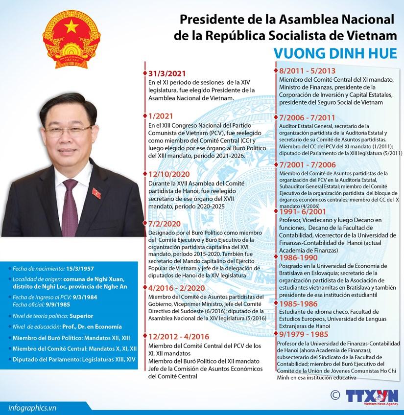 Vuong Dinh Hue, nuevo presidente de la Asamblea Nacional de Vietnam hinh anh 1